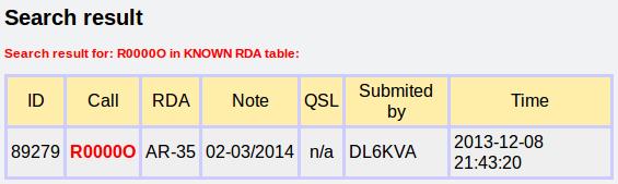RDA データベース
