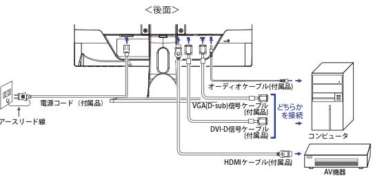 DVI-D & HDMI